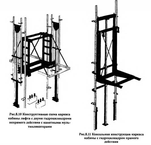 Подъемник для инвалидной коляски: виды и механизмы