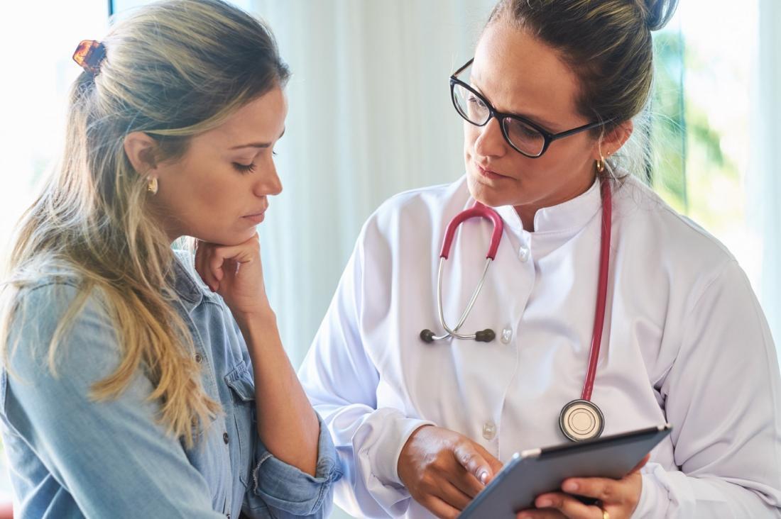 Какая бесплатная медицинская помощь положена каждому